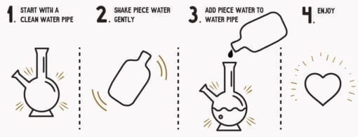 Piece Water Solution Instructions